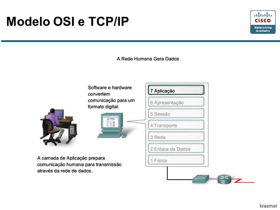 kraemer Servidor de Nome de Domínio (DNS) Porta TCP/UDP 53