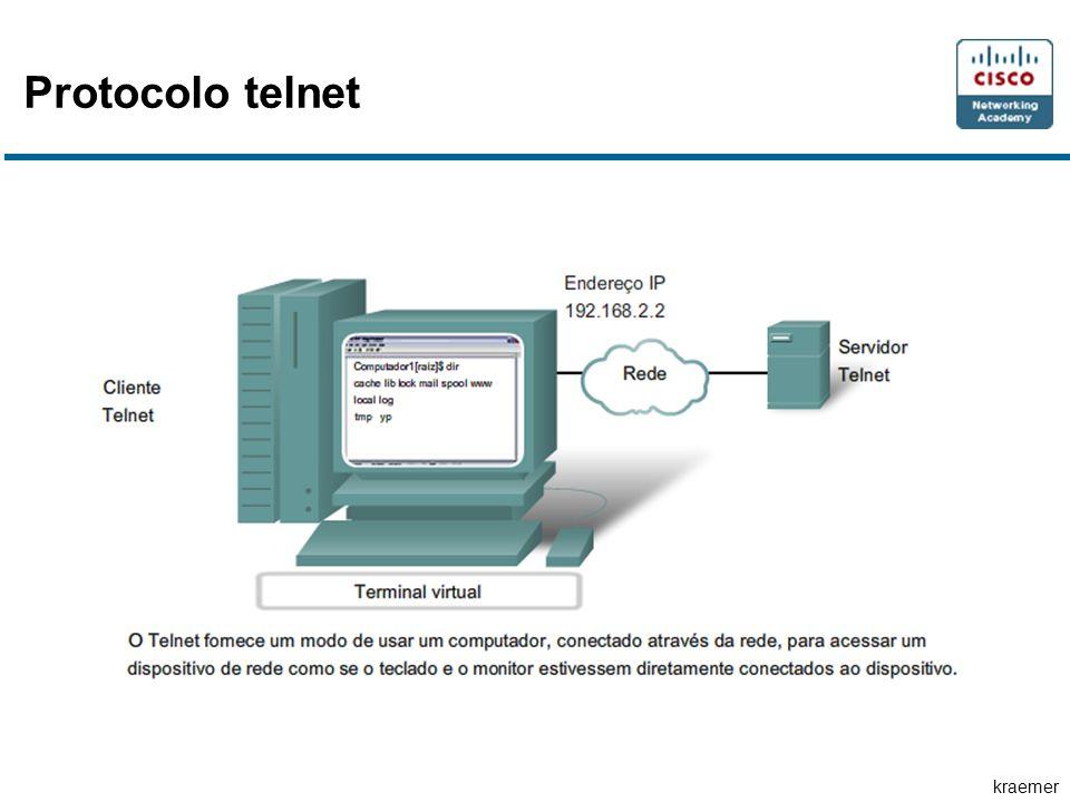 kraemer Protocolo telnet