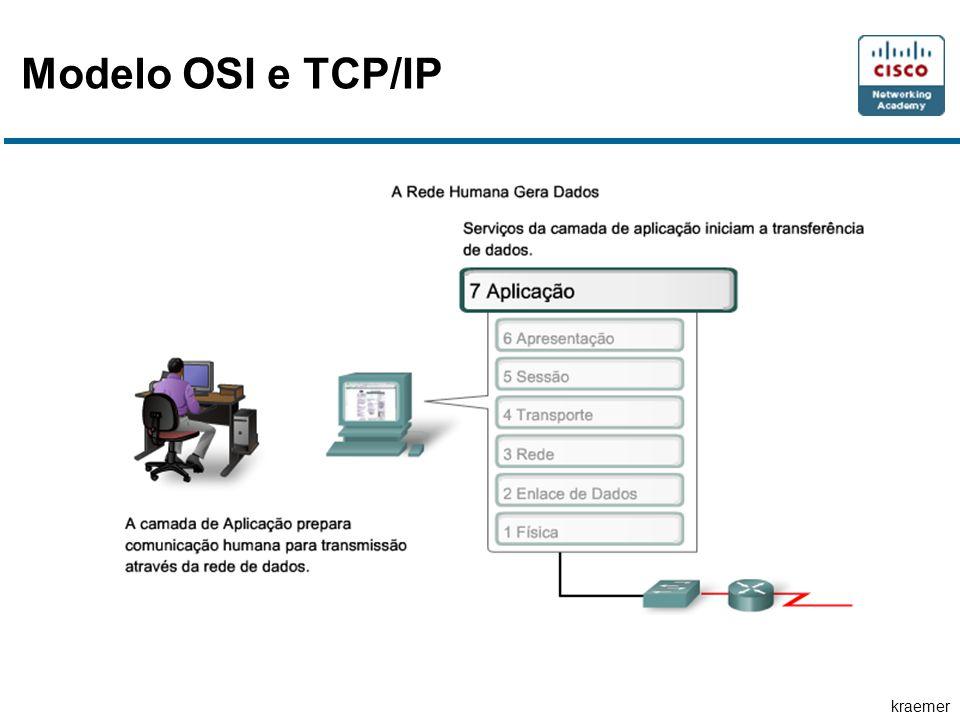kraemer Serviço de compartilhamento de arquivos e o protocolo SMB SMB torna compatível os compartilhamentos Windows e Linux