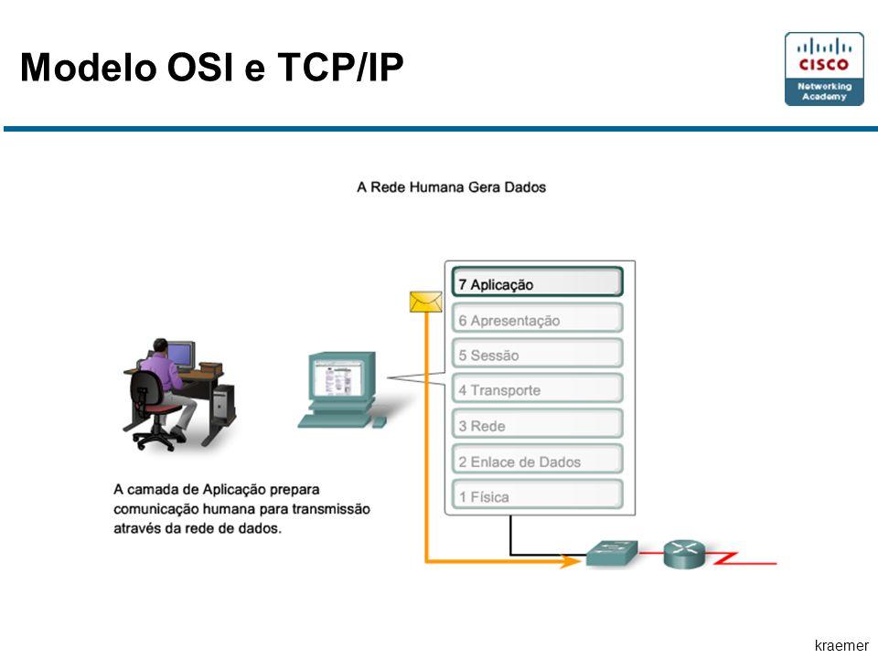 kraemer Modelo OSI e TCP/IP