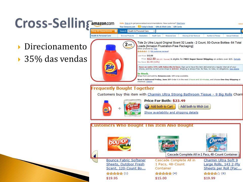 Deseja fritas para acompanhar!?  Direcionamento de Produtos  35% das vendas do Amazom