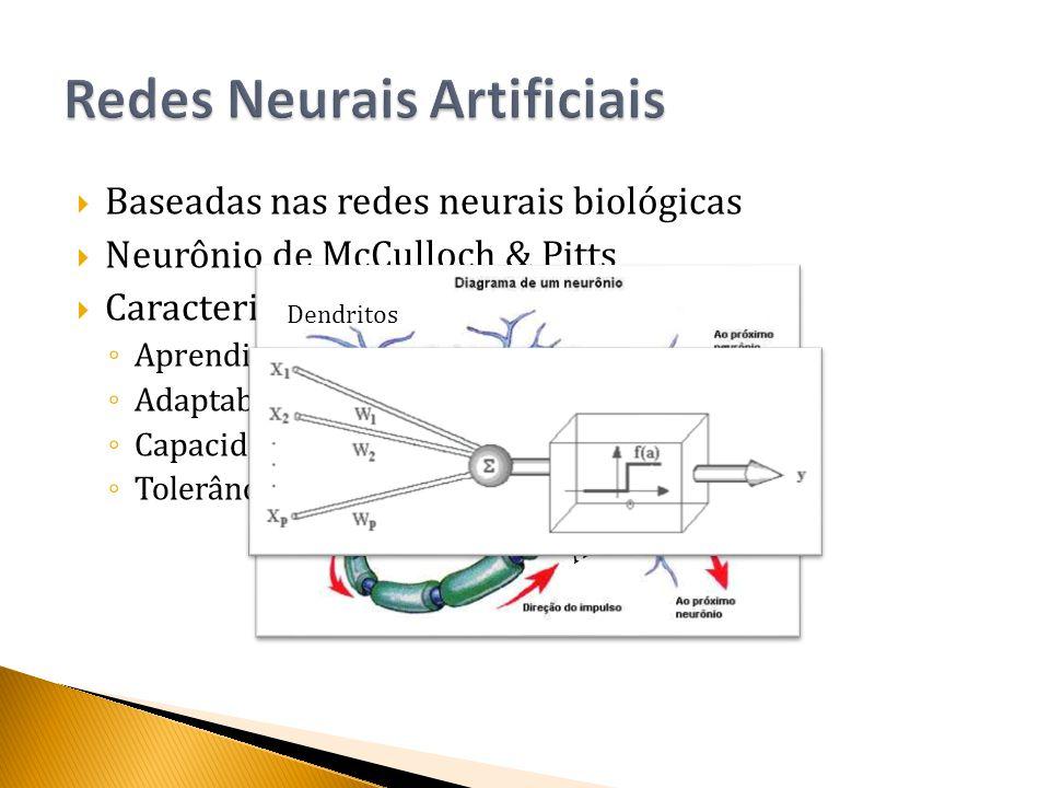  Rede feed forward com mais de uma camada de neurônios  Aproximador universal de funções  Uma única camada é suficiente para aproximar qualquer superficie contida num hipercubo