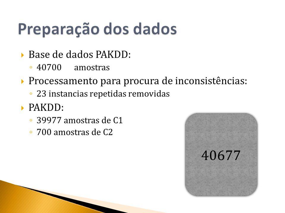  Base de dados PAKDD: ◦ 40700amostras  Processamento para procura de inconsistências: ◦ 23 instancias repetidas removidas  PAKDD: ◦ 39977 amostras de C1 ◦ 700 amostras de C2 40700 40677
