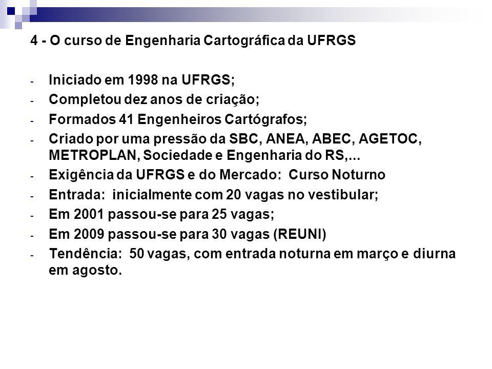 4 - O curso de Engenharia Cartográfica da UFRGS - Iniciado em 1998 na UFRGS; - Completou dez anos de criação; - Formados 41 Engenheiros Cartógrafos; -