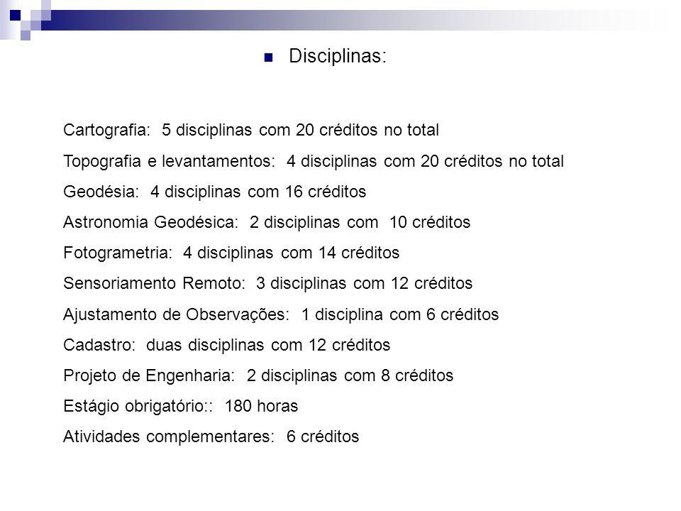  Disciplinas: Cartografia: 5 disciplinas com 20 créditos no total Topografia e levantamentos: 4 disciplinas com 20 créditos no total Geodésia: 4 disc
