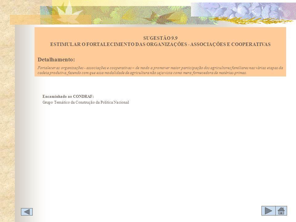 Encaminhado ao CONDRAF: Grupo Temático da Construção da Política Nacional SUGESTÃO 9.9 ESTIMULAR O FORTALECIMENTO DAS ORGANIZAÇÕES - ASSOCIAÇÕES E COO