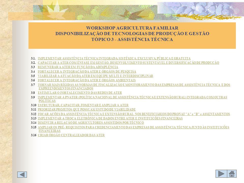 WORKSHOP AGRICULTURA FAMILIAR DISPONIBILIZAÇÃO DE TECNOLOGIAS DE PRODUÇÃO E GESTÃO TÓPICO 3 - ASSISTÊNCIA TÉCNICA 3.1. IMPLEMENTAR ASSISTÊNCIA TÉCNICA