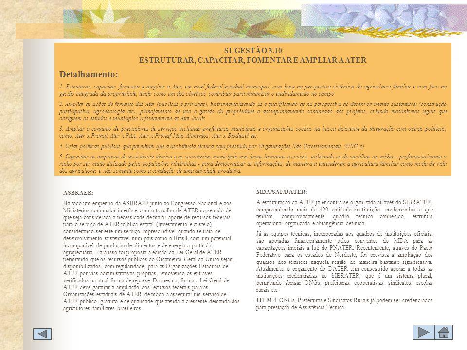 SUGESTÃO 3.10 ESTRUTURAR, CAPACITAR, FOMENTAR E AMPLIAR A ATER Detalhamento: 1. Estruturar, capacitar, fomentar e ampliar a Ater, em nível federal/est