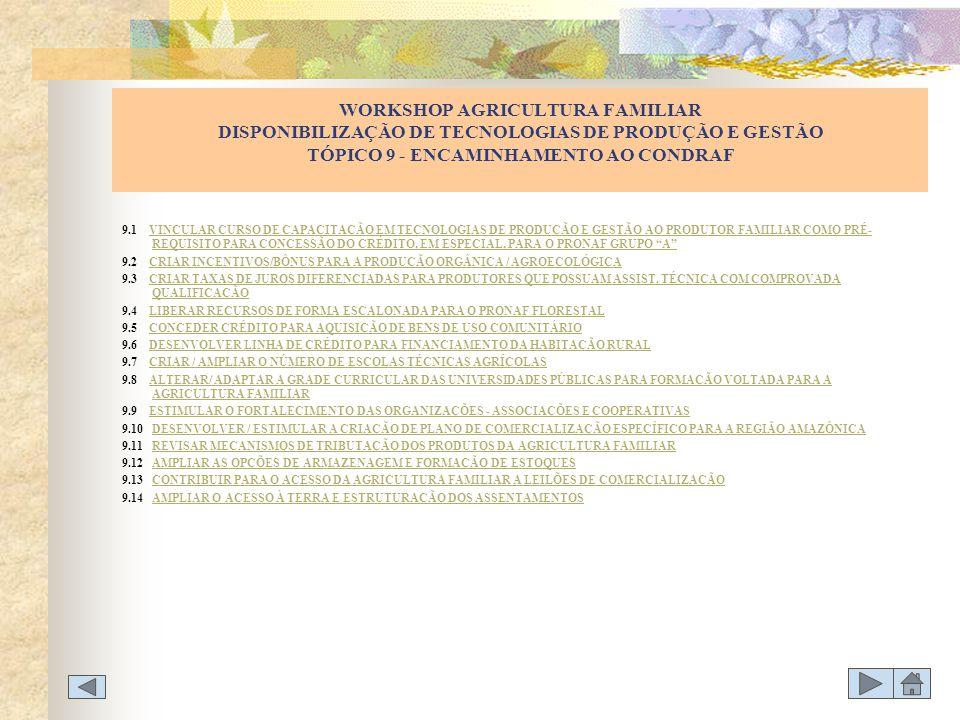 WORKSHOP AGRICULTURA FAMILIAR DISPONIBILIZAÇÃO DE TECNOLOGIAS DE PRODUÇÃO E GESTÃO TÓPICO 9 - ENCAMINHAMENTO AO CONDRAF 9.1 VINCULAR CURSO DE CAPACITA