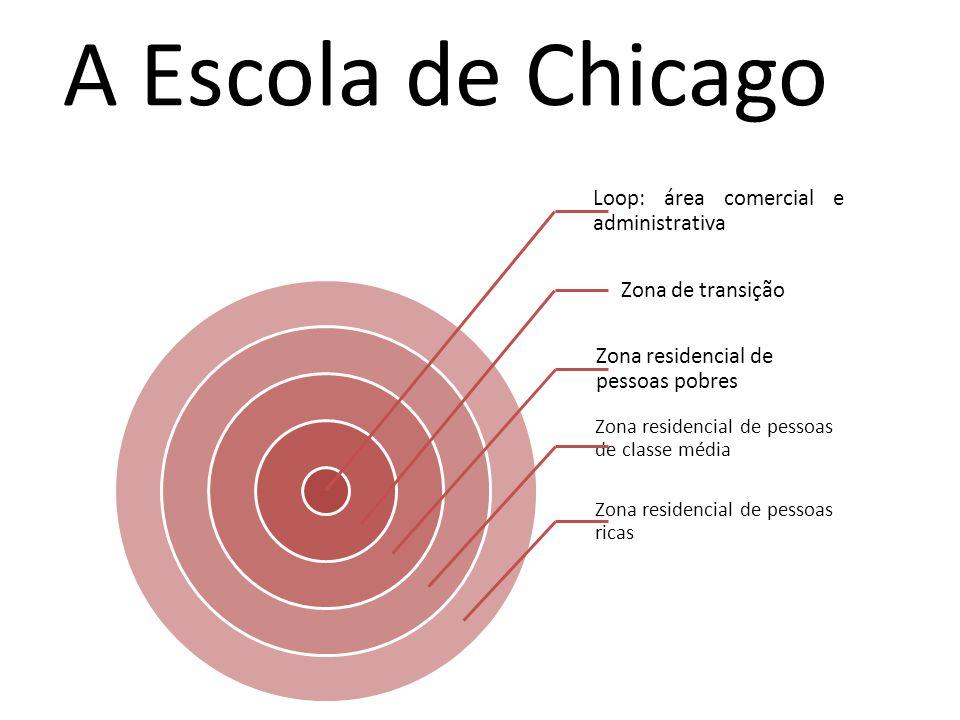 A Escola de Chicago Loop: área comercial e administrativa Zona de transição Zona residencial de pessoas pobres Zona residencial de pessoas de classe m