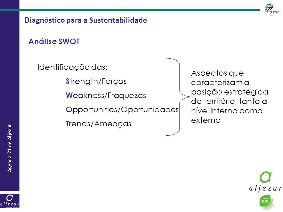 Agenda 21 de Aljezur Diagnóstico para a Sustentabilidade Análise SWOT Identificação das: S trength/Forças W eakness/Fraquezas O pportunities/Oportunid