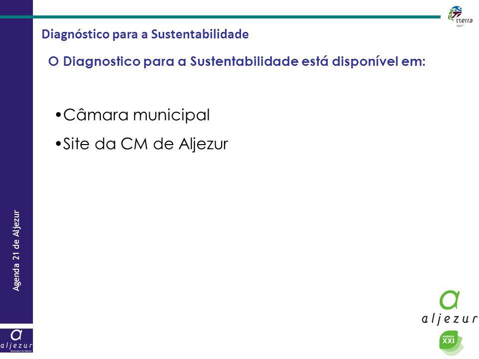 Agenda 21 de Aljezur Diagnóstico para a Sustentabilidade O Diagnostico para a Sustentabilidade está disponível em: •Câmara municipal •Site da CM de Al