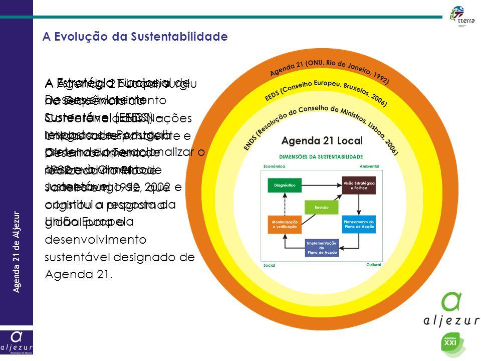 Agenda 21 de Aljezur A Evolução da Sustentabilidade A Agenda 21 Local, surgiu na sequência da Conferência das Nações Unidas sobre Ambiente e Desenvolv