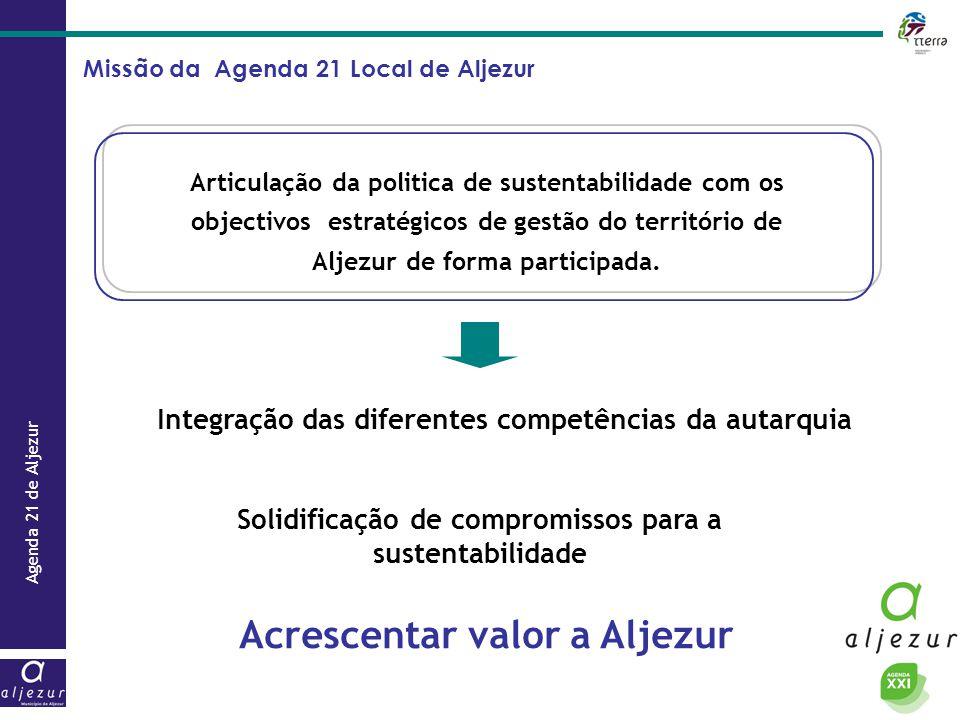 Agenda 21 de Aljezur Missão da Agenda 21 Local de Aljezur Acrescentar valor a Aljezur Articulação da politica de sustentabilidade com os objectivos es
