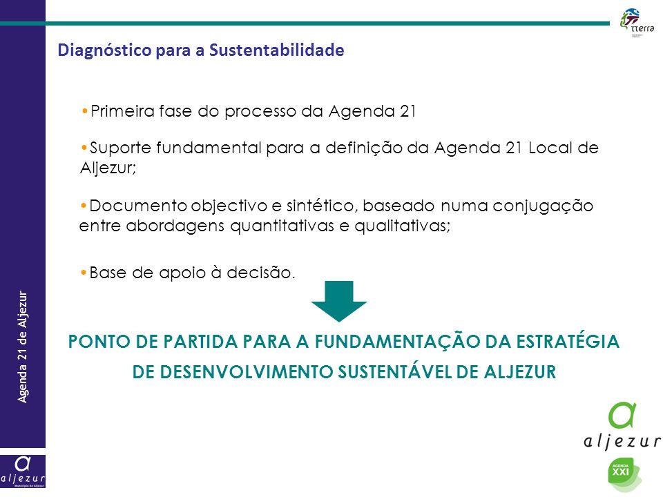 Agenda 21 de Aljezur PONTO DE PARTIDA PARA A FUNDAMENTAÇÃO DA ESTRATÉGIA DE DESENVOLVIMENTO SUSTENTÁVEL DE ALJEZUR •Suporte fundamental para a definiç