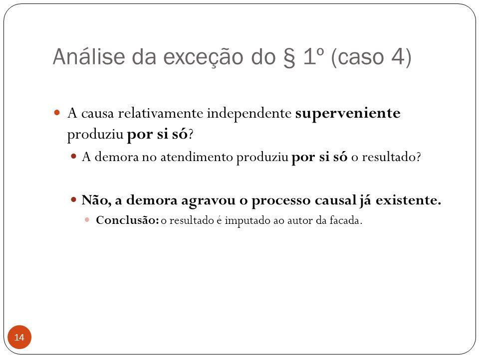 Análise da exceção do § 1º (caso 4) 14  A causa relativamente independente superveniente produziu por si só?  A demora no atendimento produziu por s