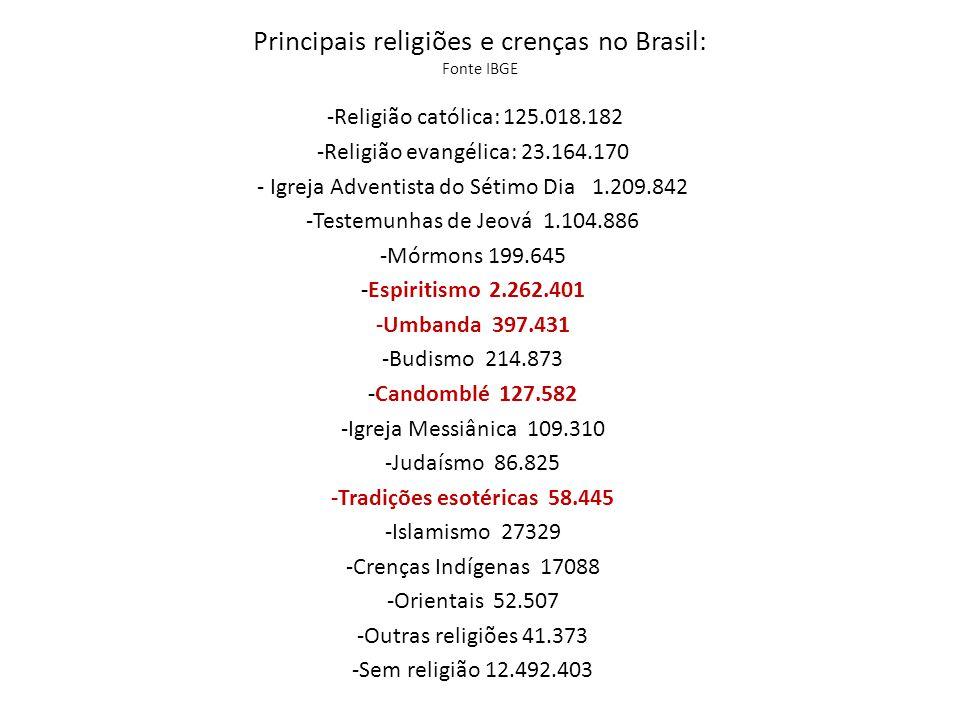 Os dados também revelaram que existem mais Umbandistas que candomblezistas … [Umbanda: 397.431 ─ Candomblé: 127.582, em universo onde mulheres são a maioria...