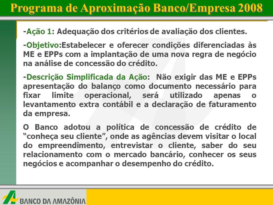www.bancoamazonia.com.brwww.bancoamazonia.com.br 1 -Ação 1: Adequação dos critérios de avaliação dos clientes.