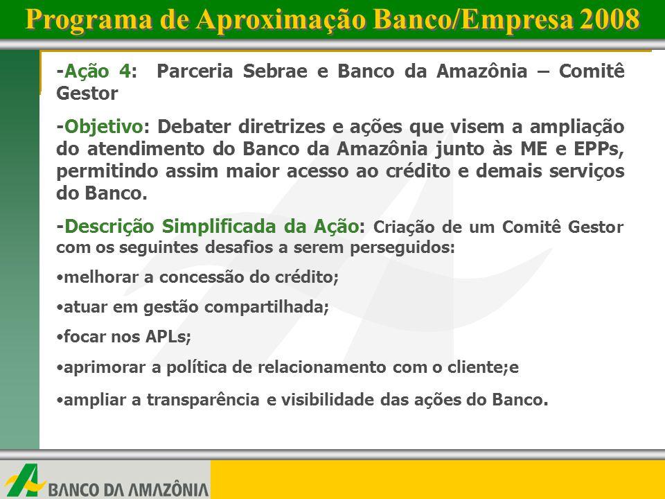 www.bancoamazonia.com.brwww.bancoamazonia.com.br 4 -Ação 4: Parceria Sebrae e Banco da Amazônia – Comitê Gestor -Objetivo: Debater diretrizes e ações