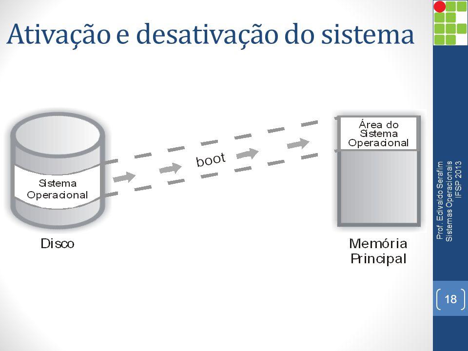 Ativação e desativação do sistema 18 Prof. Edivaldo Serafim Sistemas Operacionais IFSP 2013