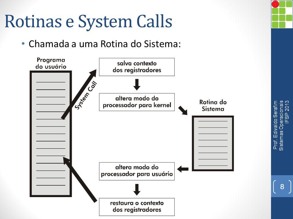 Rotinas e System Calls • Aplicações sempre executam em modo usuário; • Caso uma aplicação tente executar uma rotina sem o intermédio do SO, o mecanismo de proteção ao hardware impede a operação.