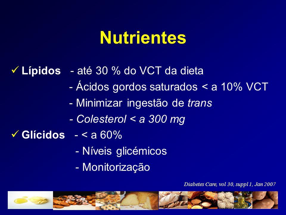 Nutrientes  Lípidos - até 30 % do VCT da dieta - Ácidos gordos saturados < a 10% VCT - Minimizar ingestão de trans - Colesterol < a 300 mg  Glícidos