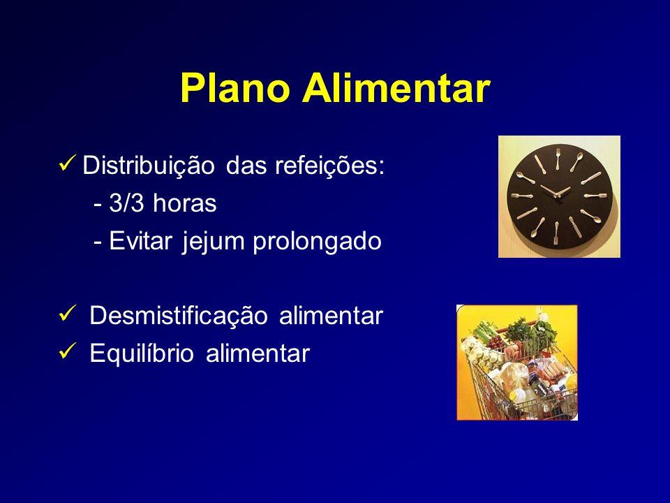Plano Alimentar  Distribuição das refeições: - 3/3 horas - Evitar jejum prolongado  Desmistificação alimentar  Equilíbrio alimentar