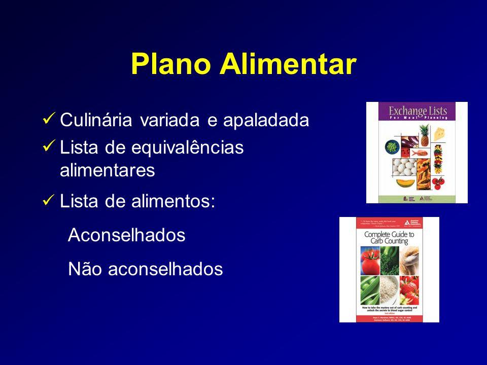 Plano Alimentar  Culinária variada e apaladada  Lista de equivalências alimentares  Lista de alimentos: Aconselhados Não aconselhados
