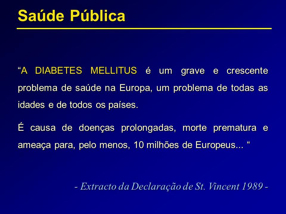 """""""A DIABETES MELLITUS é um grave e crescente problema de saúde na Europa, um problema de todas as idades e de todos os países. É causa de doenças prolo"""