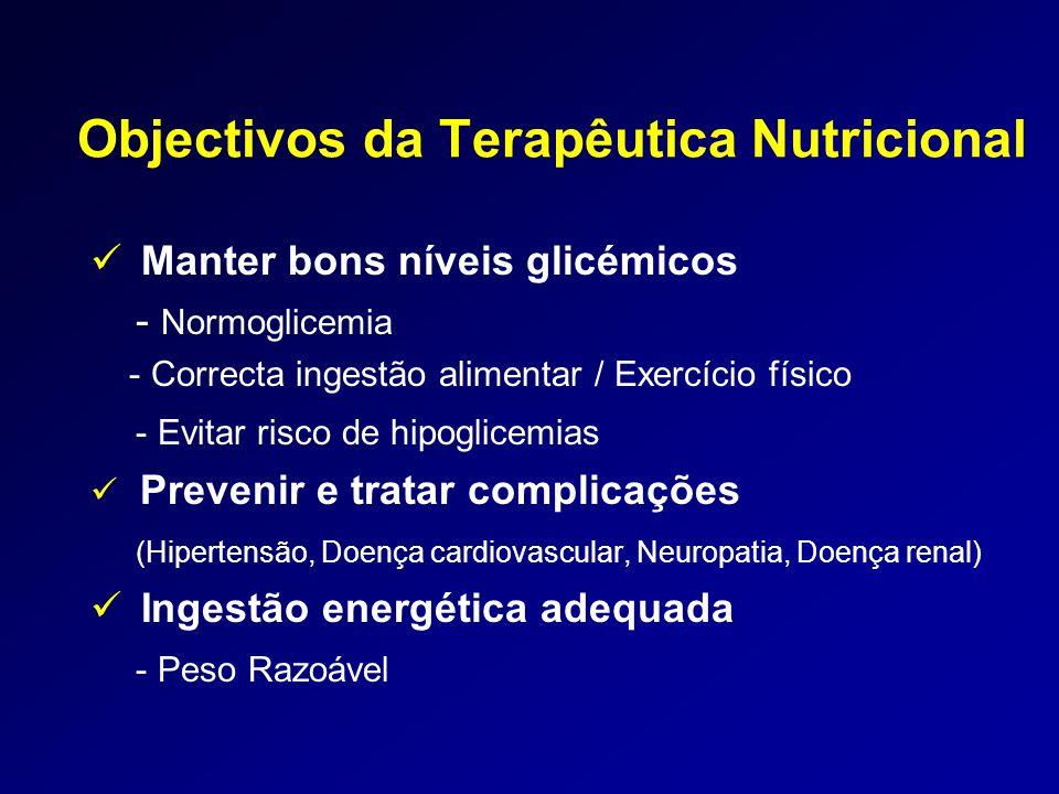 Objectivos da Terapêutica Nutricional  Manter bons níveis glicémicos - Normoglicemia - Correcta ingestão alimentar / Exercício físico - Evitar risco