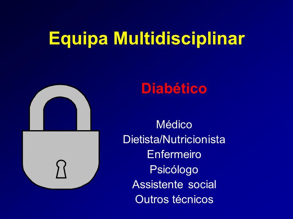 Equipa Multidisciplinar Diabético Médico Dietista/Nutricionista Enfermeiro Psicólogo Assistente social Outros técnicos