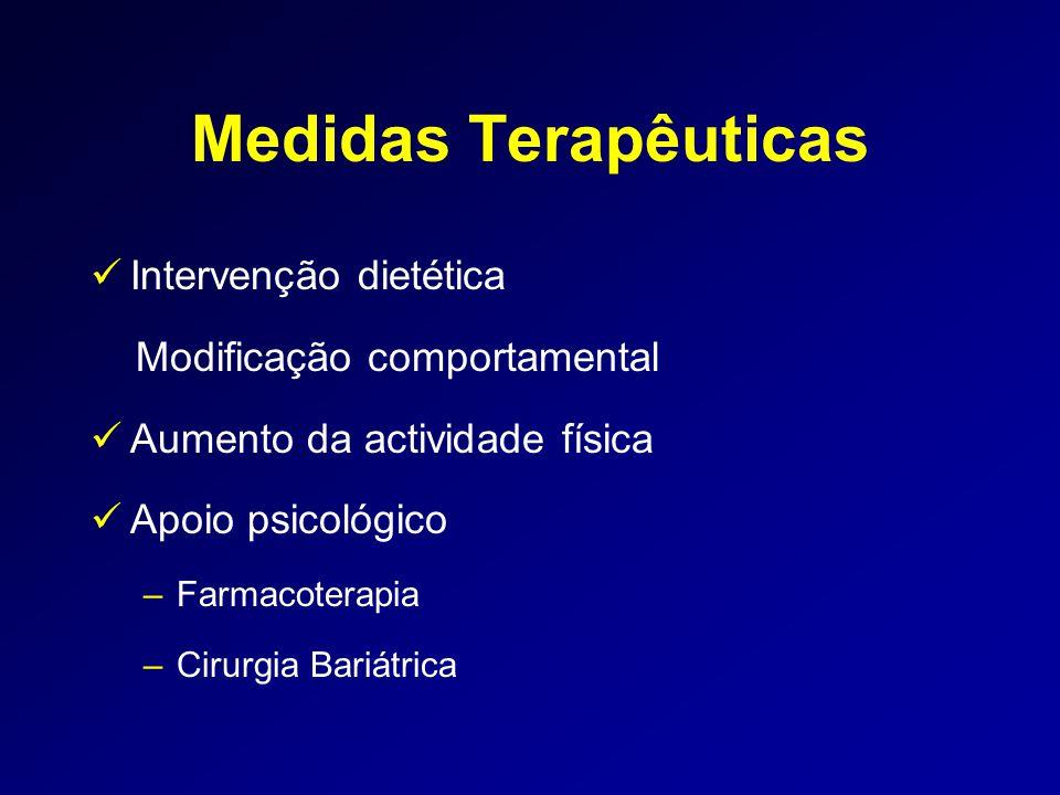 Medidas Terapêuticas  Intervenção dietética Modificação comportamental  Aumento da actividade física  Apoio psicológico –Farmacoterapia –Cirurgia B