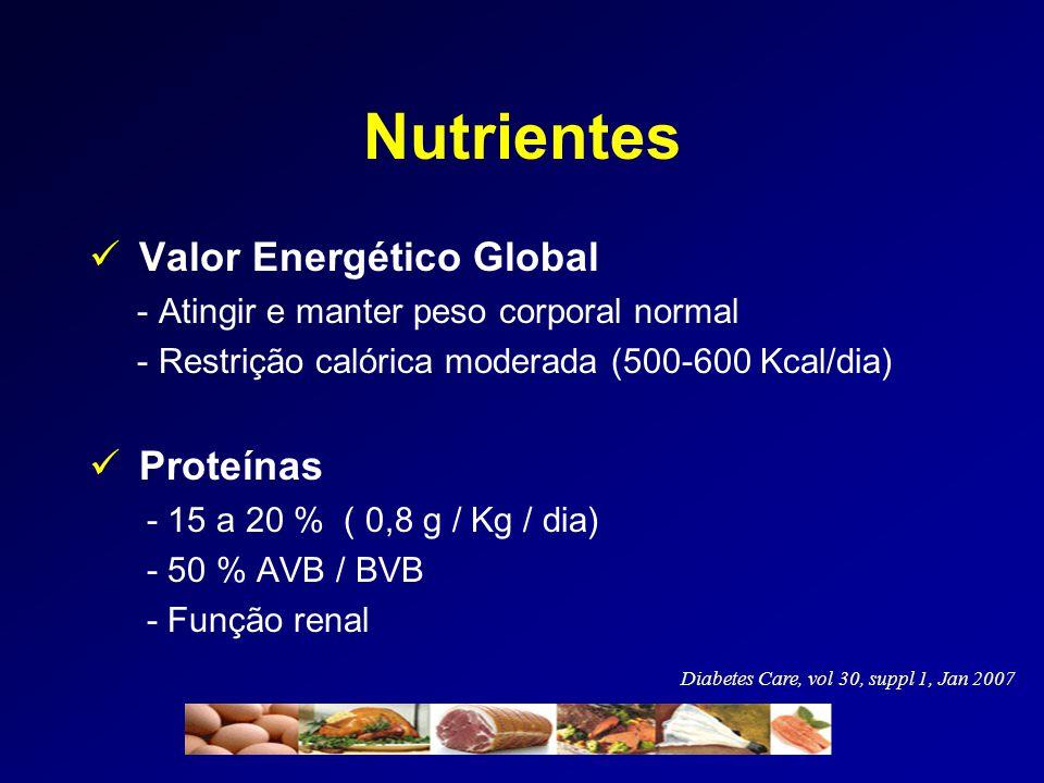 Nutrientes  Lípidos - até 30 % do VCT da dieta - Ácidos gordos saturados < a 10% VCT - Minimizar ingestão de trans - Colesterol < a 300 mg  Glícidos - < a 60% - Níveis glicémicos - Monitorização Diabetes Care, vol 30, suppl 1, Jan 2007