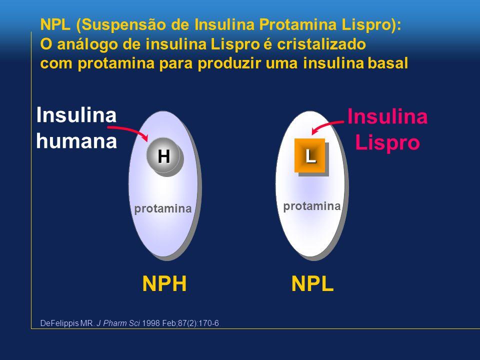 NPL (Suspensão de Insulina Protamina Lispro): O análogo de insulina Lispro é cristalizado com protamina para produzir uma insulina basal DeFelippis MR.