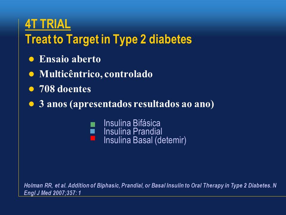  Ensaio aberto  Multicêntrico, controlado  708 doentes  3 anos (apresentados resultados ao ano) 4T TRIAL Treat to Target in Type 2 diabetes Holman RR, et al.
