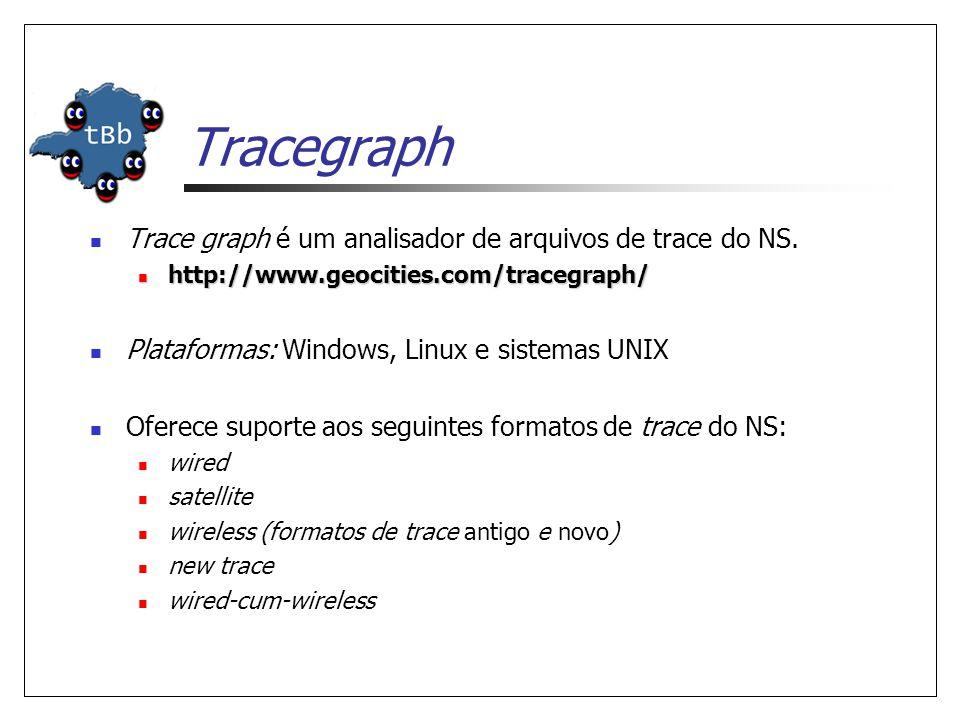 Tracegraph  Trace graph é um analisador de arquivos de trace do NS.  http://www.geocities.com/tracegraph/  Plataformas: Windows, Linux e sistemas U