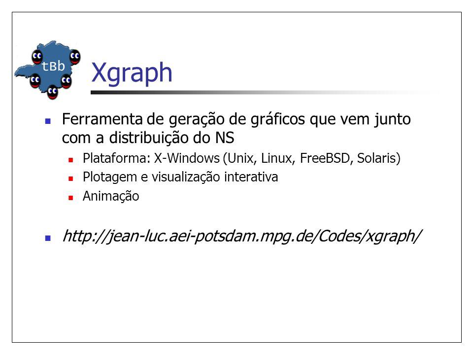 Xgraph  Ferramenta de geração de gráficos que vem junto com a distribuição do NS  Plataforma: X-Windows (Unix, Linux, FreeBSD, Solaris)  Plotagem e visualização interativa  Animação  http://jean-luc.aei-potsdam.mpg.de/Codes/xgraph/