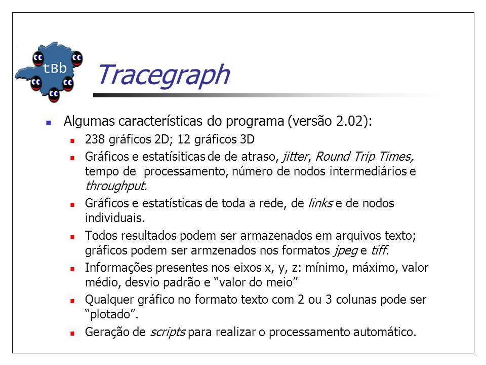 Tracegraph  Algumas características do programa (versão 2.02):  238 gráficos 2D; 12 gráficos 3D  Gráficos e estatísiticas de de atraso, jitter, Round Trip Times, tempo de processamento, número de nodos intermediários e throughput.
