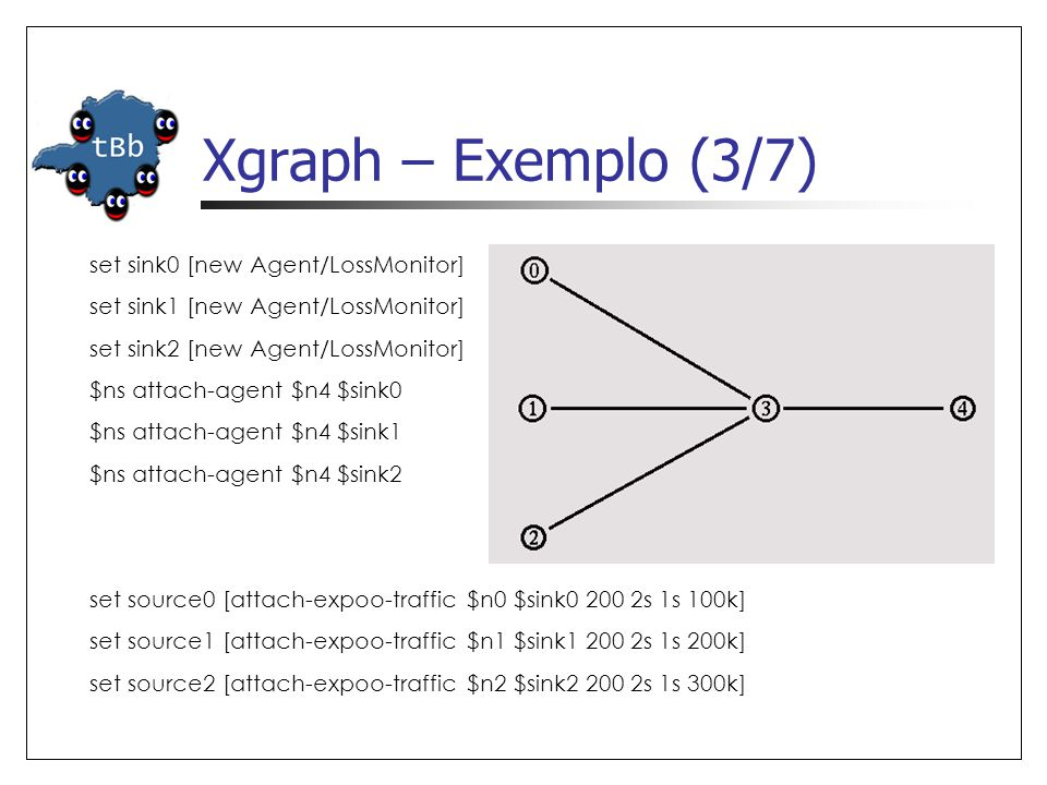 Xgraph – Exemplo (3/7) set sink0 [new Agent/LossMonitor] set sink1 [new Agent/LossMonitor] set sink2 [new Agent/LossMonitor] $ns attach-agent $n4 $sin