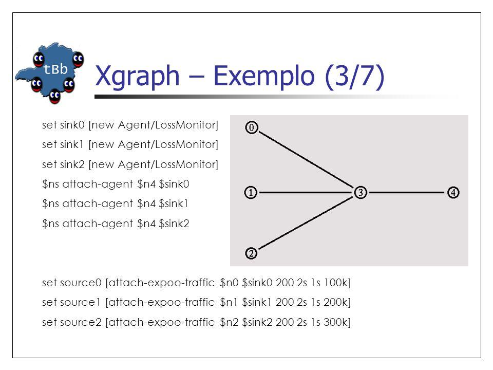 Xgraph – Exemplo (3/7) set sink0 [new Agent/LossMonitor] set sink1 [new Agent/LossMonitor] set sink2 [new Agent/LossMonitor] $ns attach-agent $n4 $sink0 $ns attach-agent $n4 $sink1 $ns attach-agent $n4 $sink2 set source0 [attach-expoo-traffic $n0 $sink0 200 2s 1s 100k] set source1 [attach-expoo-traffic $n1 $sink1 200 2s 1s 200k] set source2 [attach-expoo-traffic $n2 $sink2 200 2s 1s 300k]
