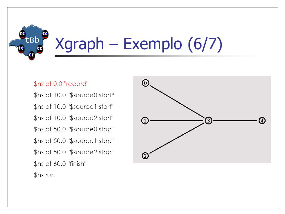 Xgraph – Exemplo (6/7) $ns at 0.0 record $ns at 10.0 $source0 start $ns at 10.0 $source1 start $ns at 10.0 $source2 start $ns at 50.0 $source0 stop $ns at 50.0 $source1 stop $ns at 50.0 $source2 stop $ns at 60.0 finish $ns run