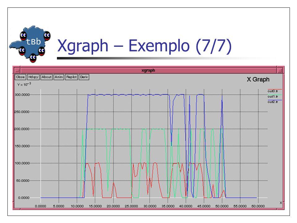 Xgraph – Exemplo (7/7)