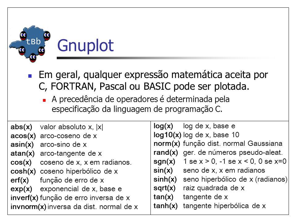 Gnuplot  Em geral, qualquer expressão matemática aceita por C, FORTRAN, Pascal ou BASIC pode ser plotada.