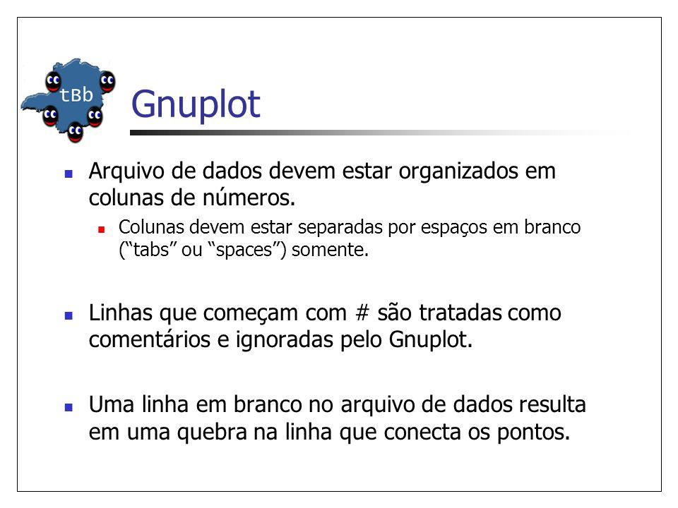 """Gnuplot  Arquivo de dados devem estar organizados em colunas de números.  Colunas devem estar separadas por espaços em branco (""""tabs"""" ou """"spaces"""") s"""