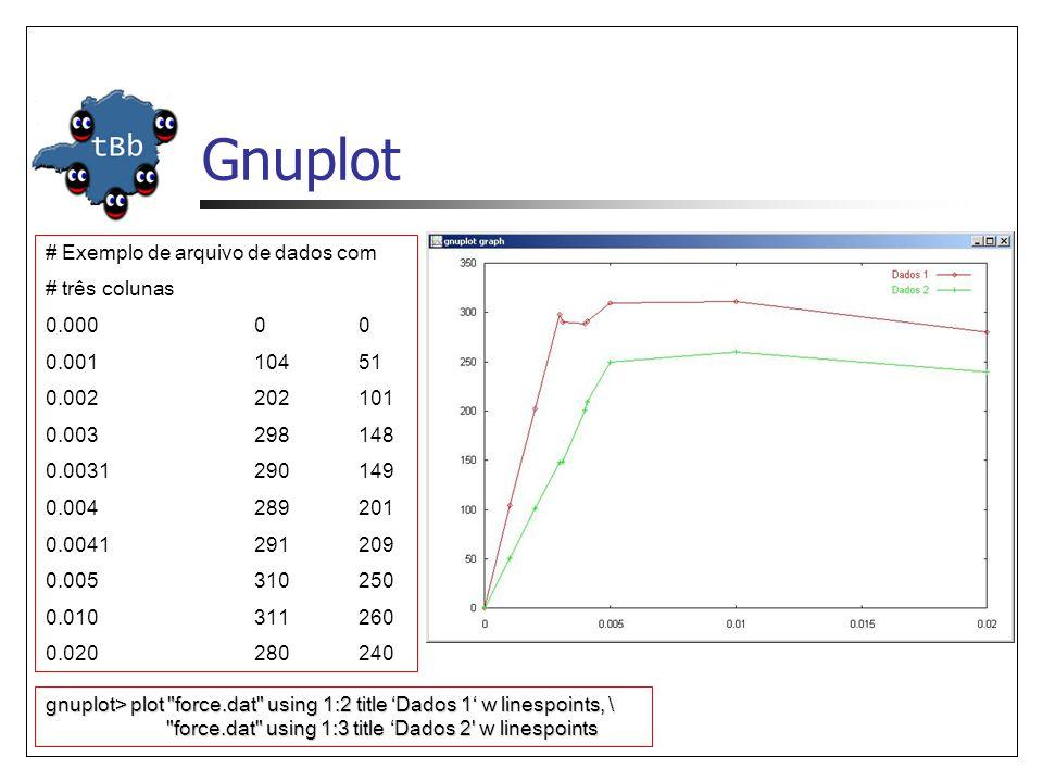 Gnuplot # Exemplo de arquivo de dados com # três colunas 0.00000 0.001 104 51 0.002 202 101 0.003 298 148 0.0031 290 149 0.004 289 201 0.0041 291 209 0.005 310 250 0.010 311 260 0.020 280 240 gnuplot> plot force.dat using 1:2 title 'Dados 1' w linespoints, \ force.dat using 1:3 title 'Dados 2 w linespoints