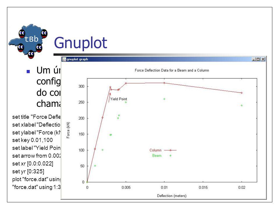 Gnuplot  Um único arquivo contendo todos os comandos e configurações pode ser fornecido ao Gnuplot através do comando load ou como parâmetro durante a chamada do programa.