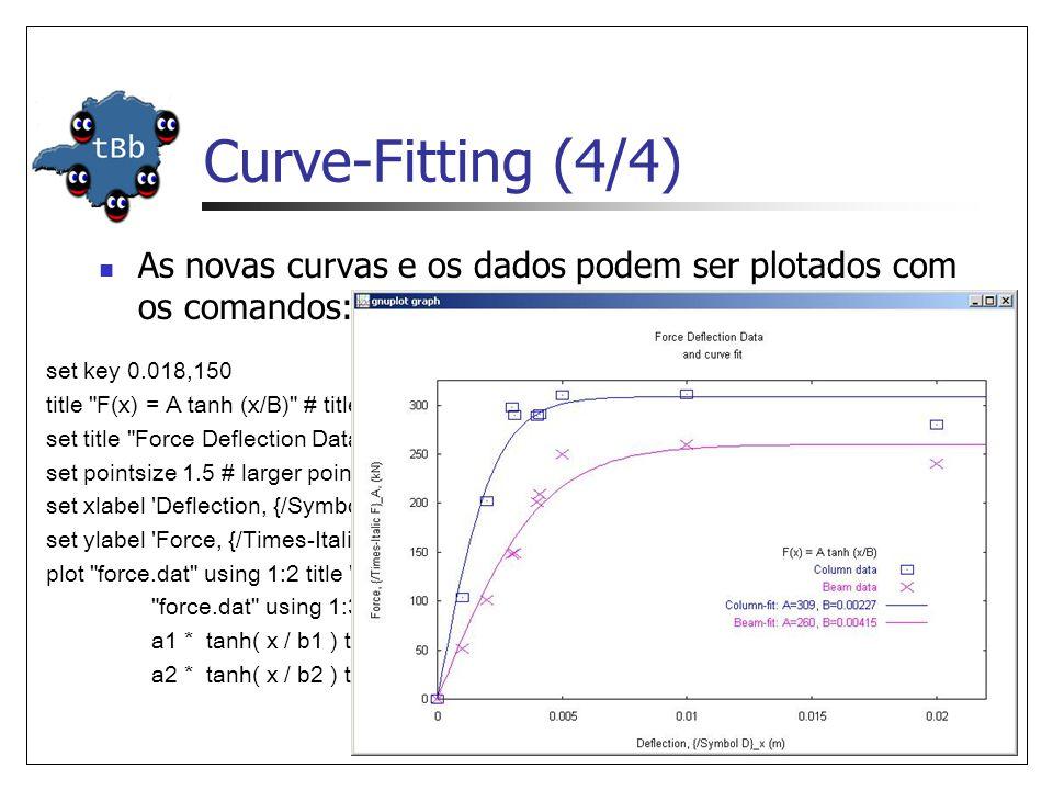 Curve-Fitting (4/4)  As novas curvas e os dados podem ser plotados com os comandos: set key 0.018,150 title F(x) = A tanh (x/B) # title to key.