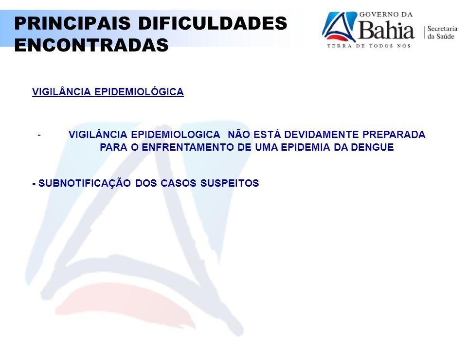 PRINCIPAIS DIFICULDADES ENCONTRADAS VIGILÂNCIA EPIDEMIOLÓGICA -VIGILÂNCIA EPIDEMIOLOGICA NÃO ESTÁ DEVIDAMENTE PREPARADA PARA O ENFRENTAMENTO DE UMA EPIDEMIA DA DENGUE - SUBNOTIFICAÇÃO DOS CASOS SUSPEITOS