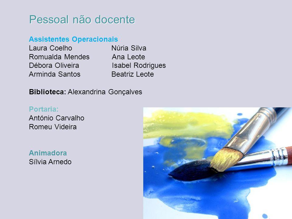 Pessoal não docente Assistentes Operacionais Laura Coelho Núria Silva Romualda Mendes Ana Leote Débora Oliveira Isabel Rodrigues Arminda Santos Beatri