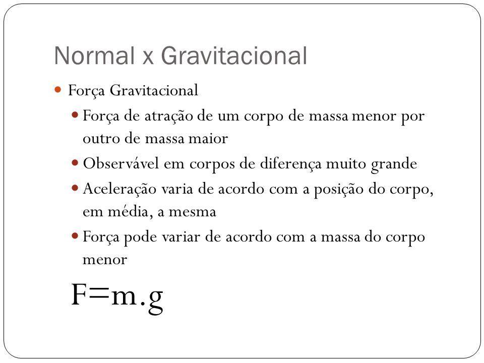 Normal x Gravitacional  Força Gravitacional  Força de atração de um corpo de massa menor por outro de massa maior  Observável em corpos de diferenç